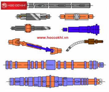 Tổng hợp DACNCTM - quy trình công nghệ các dạng cơ bản